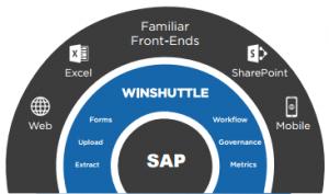 Winshuttle SAP