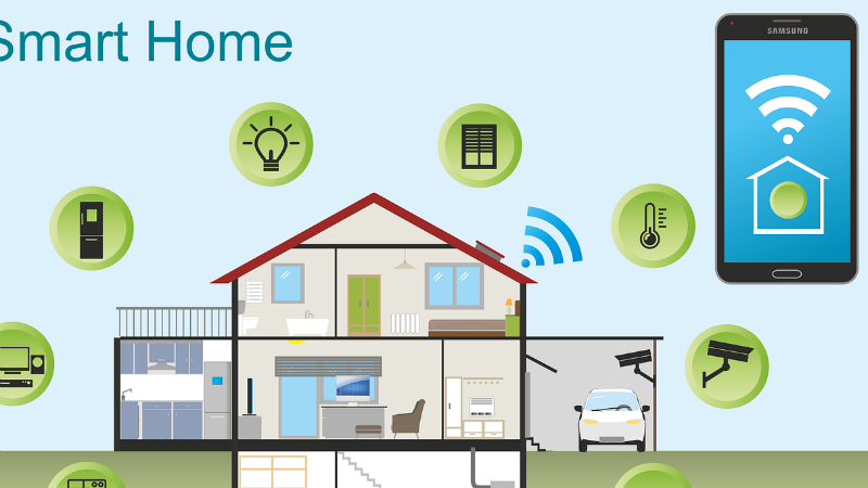 Just how to establish up and check your smart house
